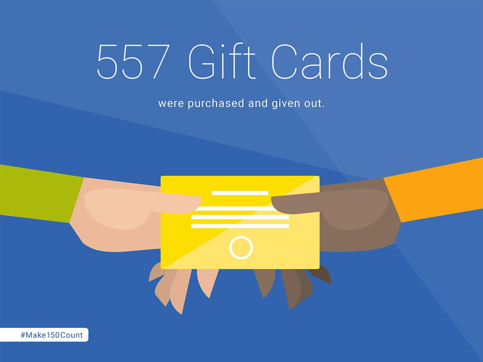 557 Gift Cards were purchased and given out.