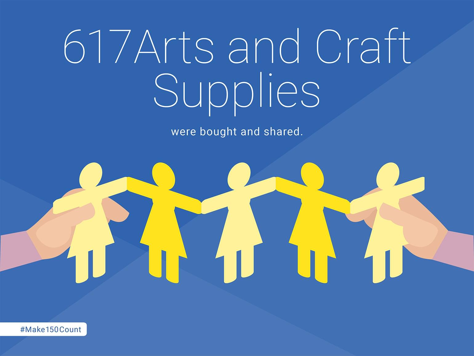 617 Art Supplies bought and shared.
