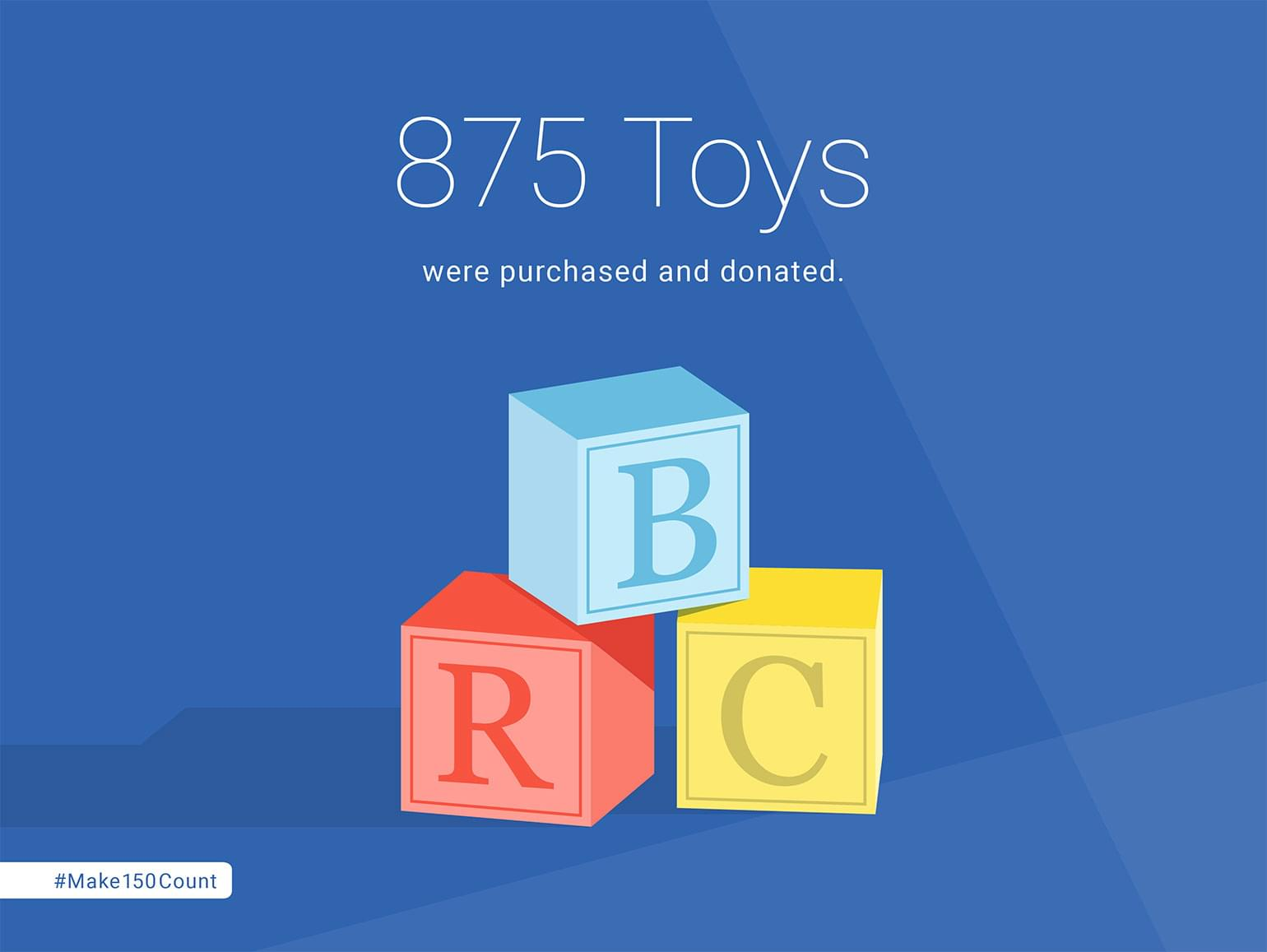 875 Toys were purchased and donated.